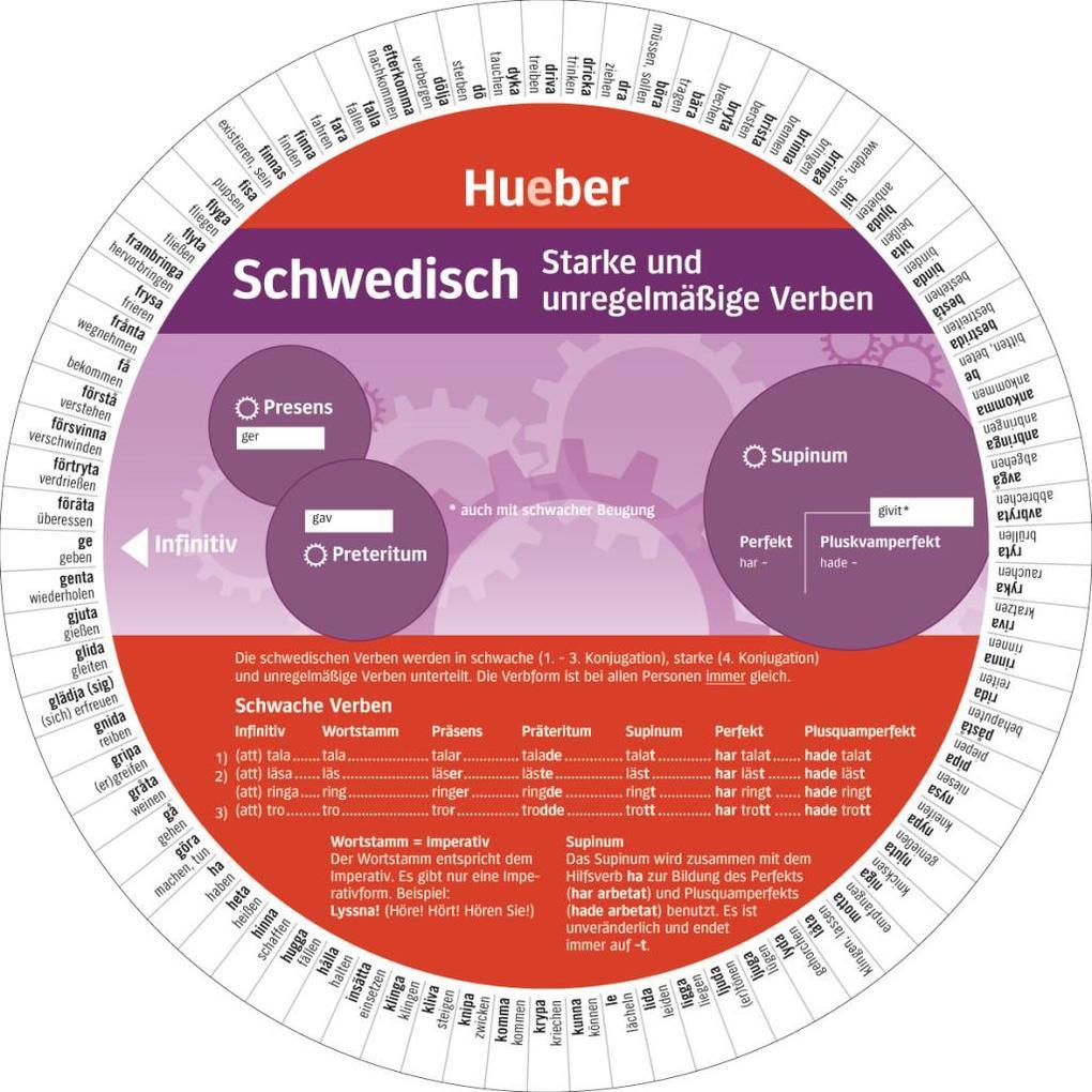 Wheel. Schwedisch - Starke und unregelmäßige Verben. Sprachdrehscheibe als Sonstiger Artikel
