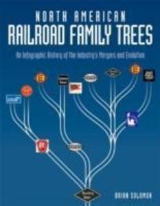 North American Railroad Family Trees.pdf