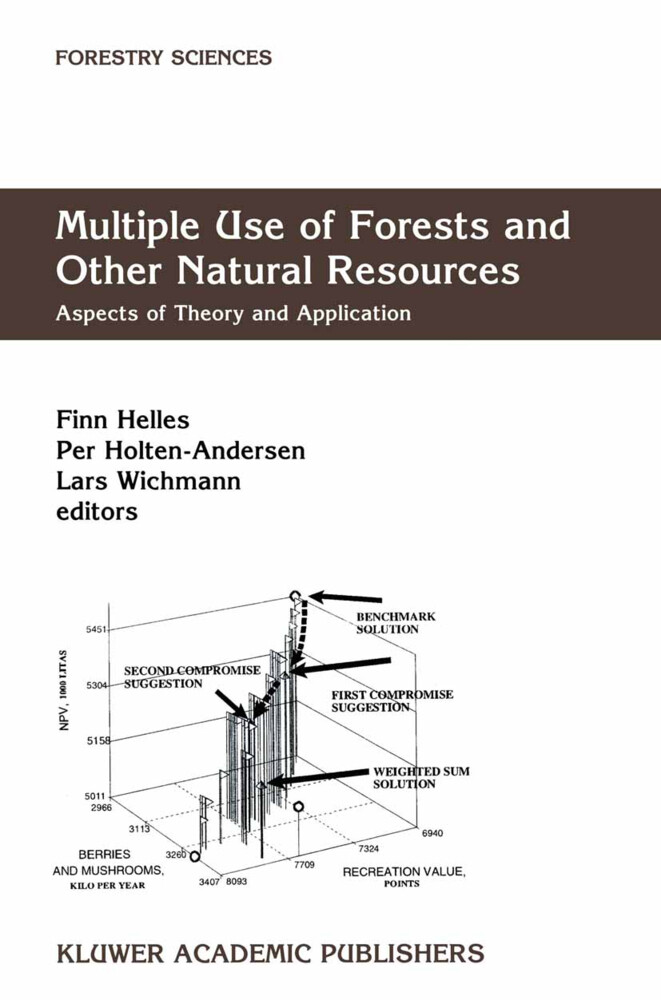Multiple Use of Forests and Other Natural Resources als Buch (gebunden)