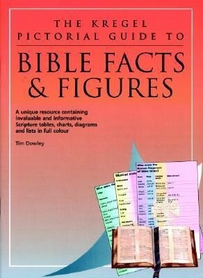 The Kregel Pictorial Guide to Bible Facts and Figures als Taschenbuch