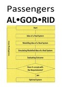 """Passengers AL GOD RID - """"Algorithms repeat past patterns, they automate the status quo."""""""