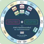 Der AMA-Quintenzirkel für Tasteninstrumente