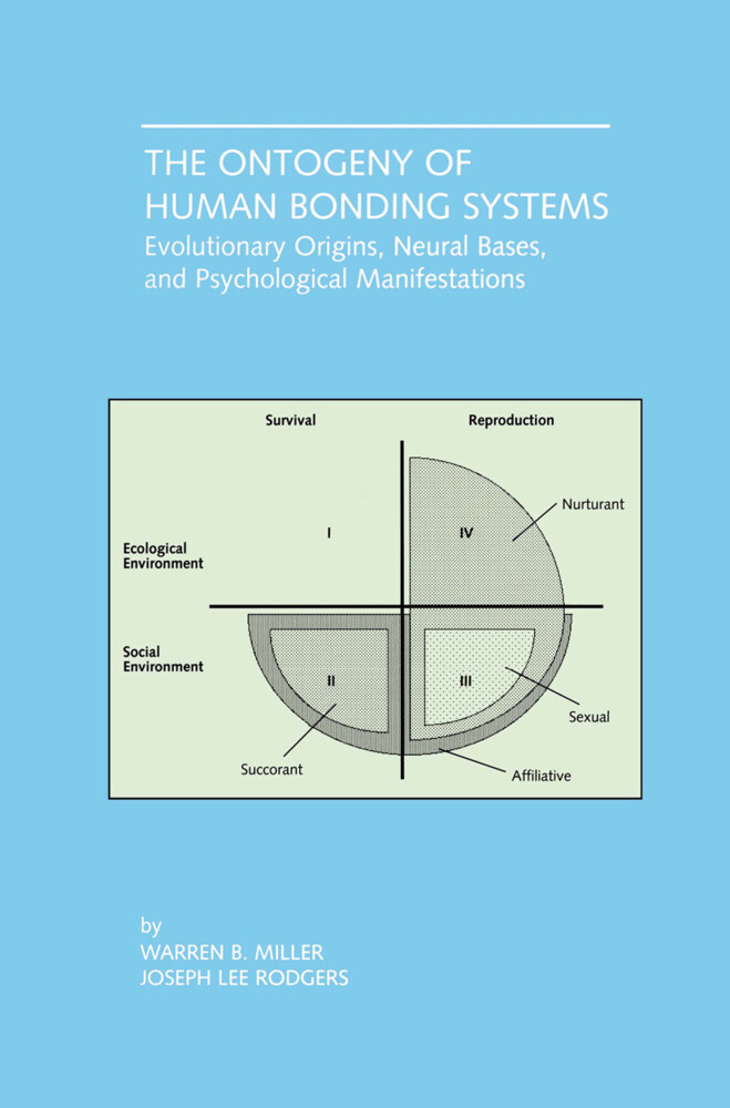 The Ontogeny of Human Bonding Systems als Buch (gebunden)
