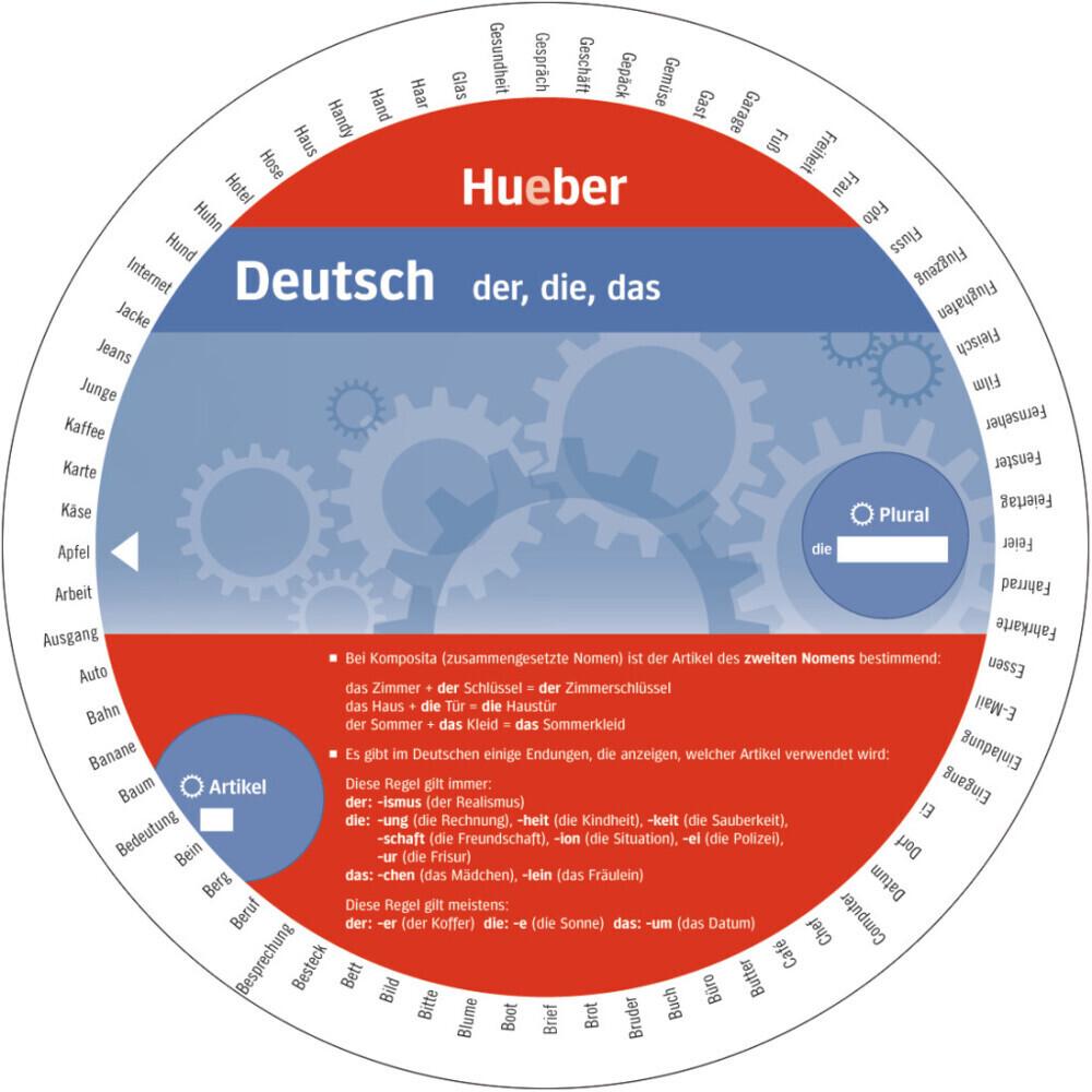 Wheel Deutsch